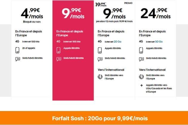 Promotion Forfait Mobile Sosh : Derniers jours !