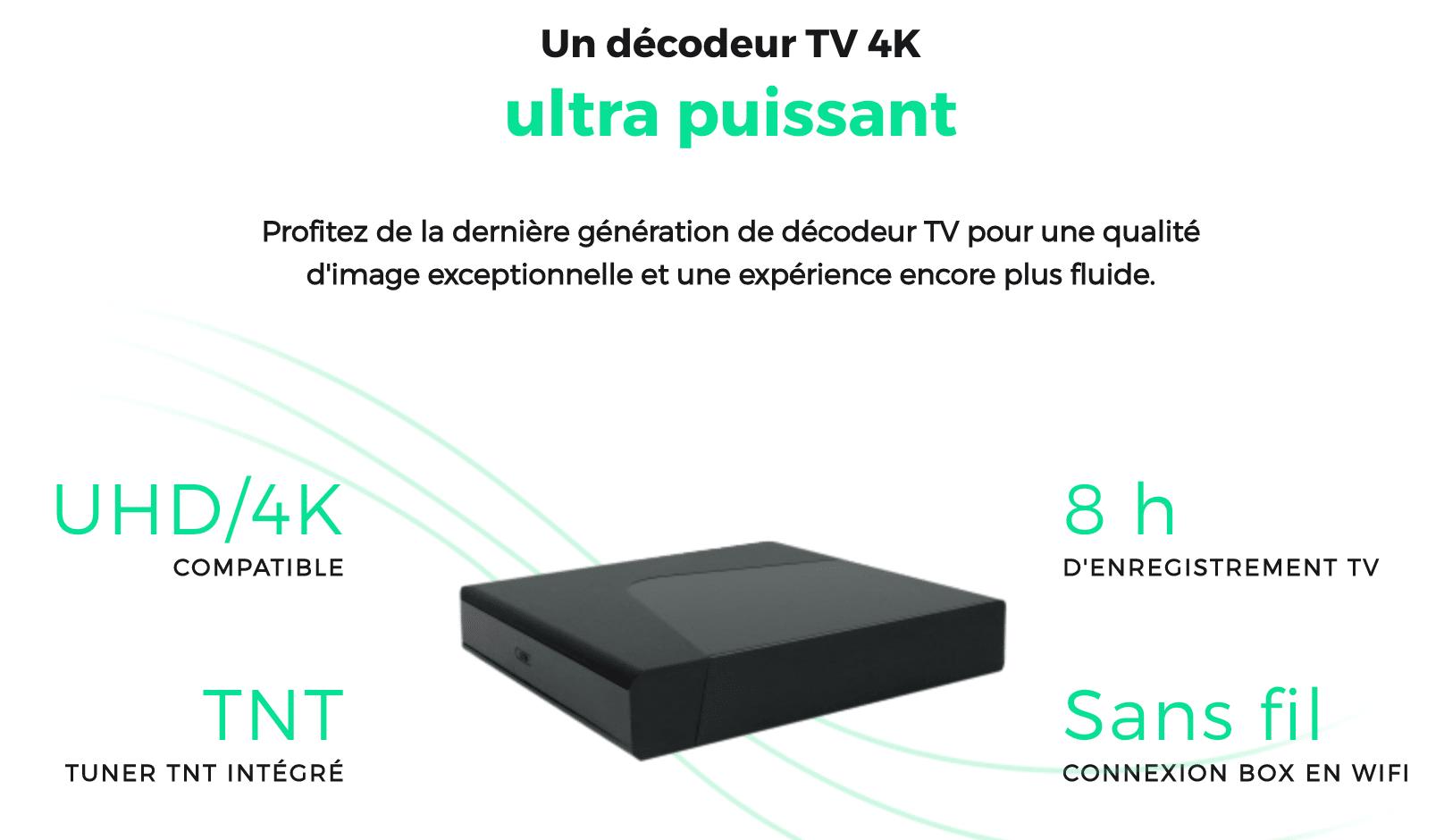 caractéristiques du décodeur TV Red by SFR