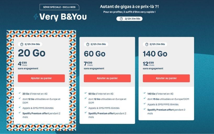Nouveaux forfaits B&YOU : 200 Go à partir de 12,99€/mois