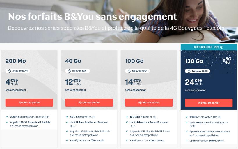 La promotion sur le forfait mobile B&You passe à 100 Go de data