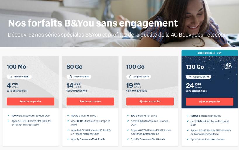 Le nouveau forfait mobile Bouygues télécom à 13,99€ par mois pour 80 Go de data