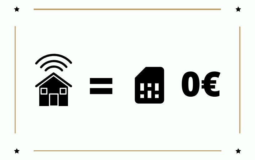 illustration expliquant comment avoir un forfait mobile gratuitement