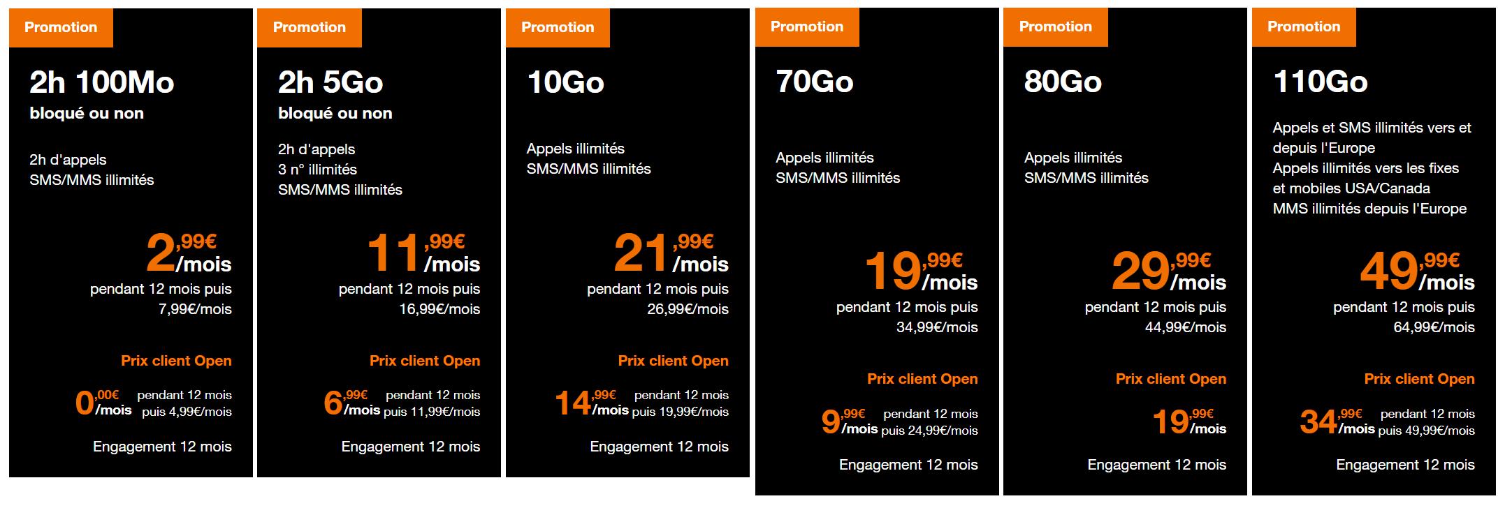 La gamme de forfaits mobile Orange 2020