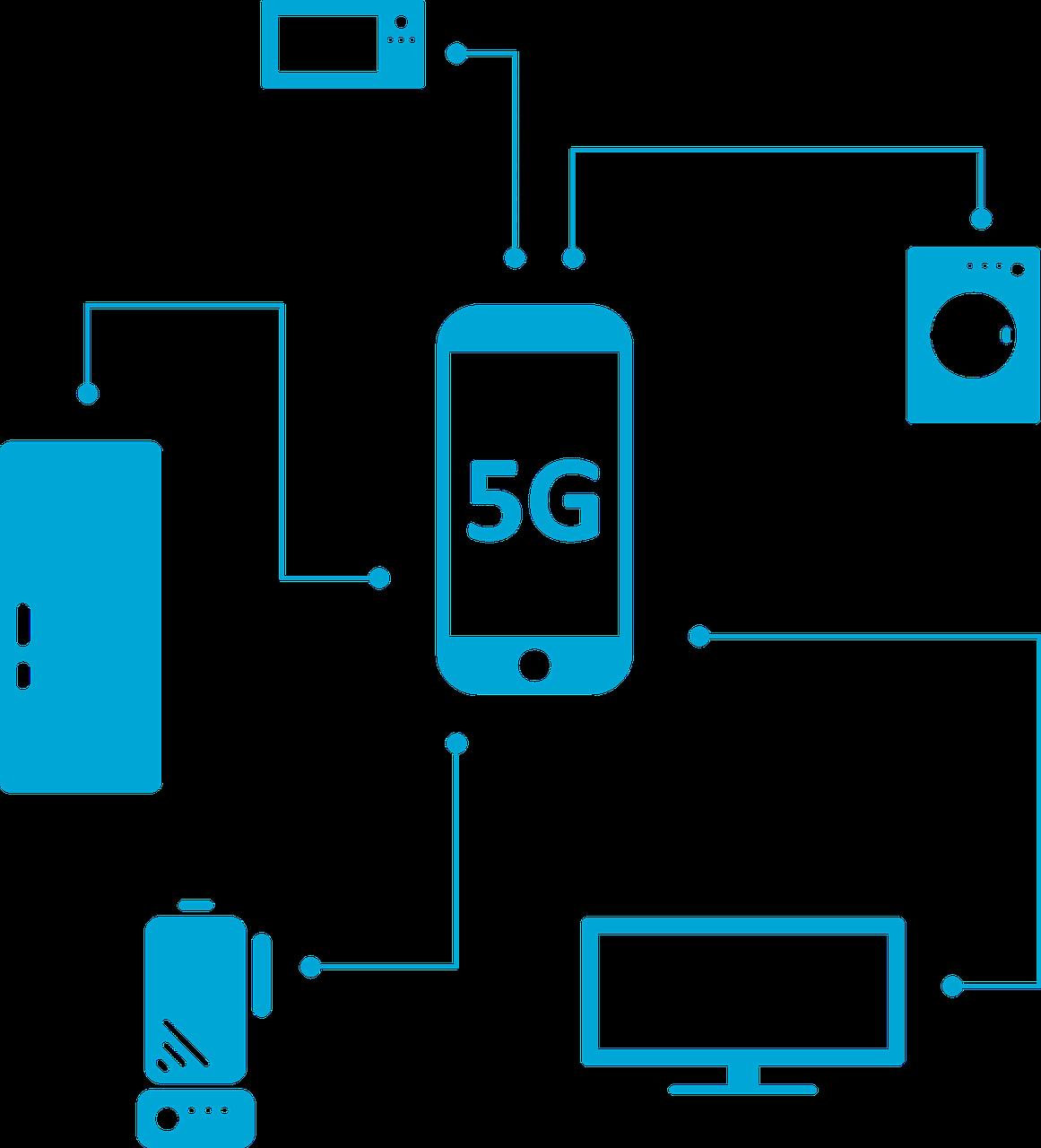 la 5G et ses possibilités