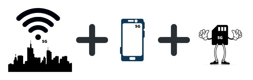 comment avoir la 5G sur son téléphone version schématisée