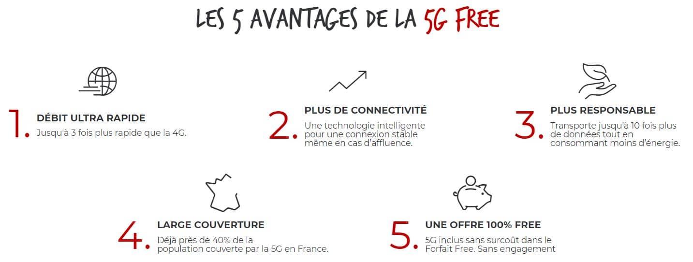 avantages de la 5G Free