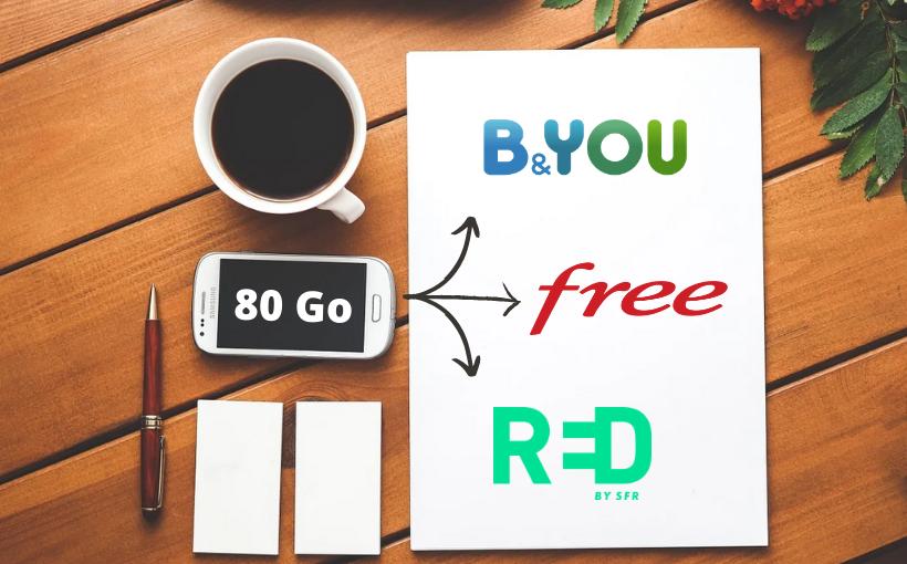 Forfait 80 Go : découvrez les promos du moment chez Free, RED et B&You