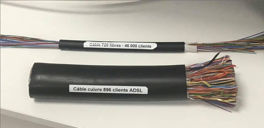 Un cable de cuivre ADSL comparé à une gaine de fibre optique