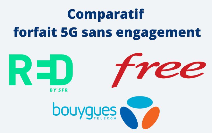 Comparatif forfait 5G sans engagement