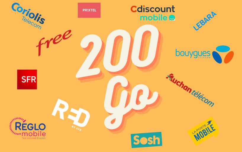 Forfait 200 Go : lequel choisir parmi toutes les offres disponibles ?