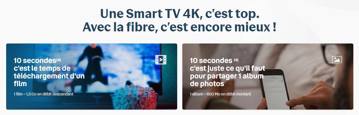 vitesse de la fibre bouygues Telecom