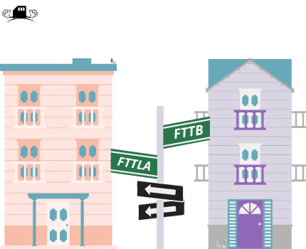 Les box internet très haut débit FTTLA ou FTTB