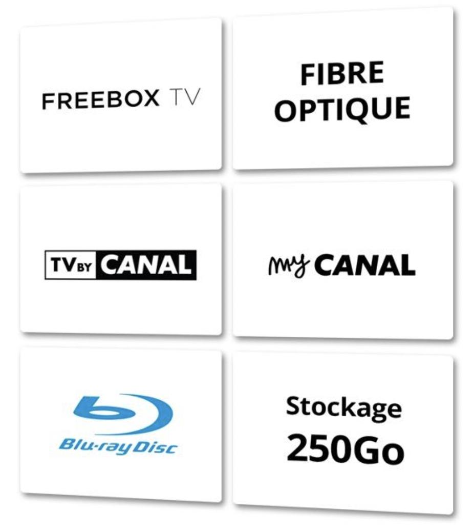 Les caractéristiques de la Freebox Révolution
