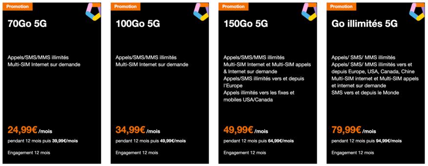 les forfaits 5G d'Orange