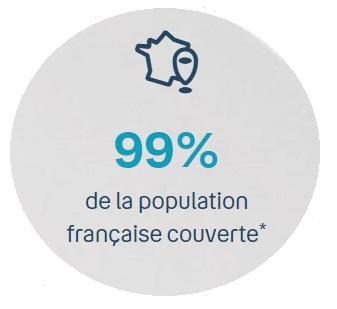 Réseau Bouygues 4G