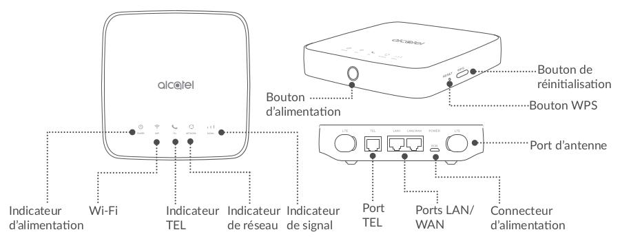 Croquis de la box 4G NRJ mobile