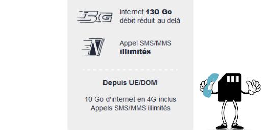 Description forfait NRJ mobile 130 Go 5G