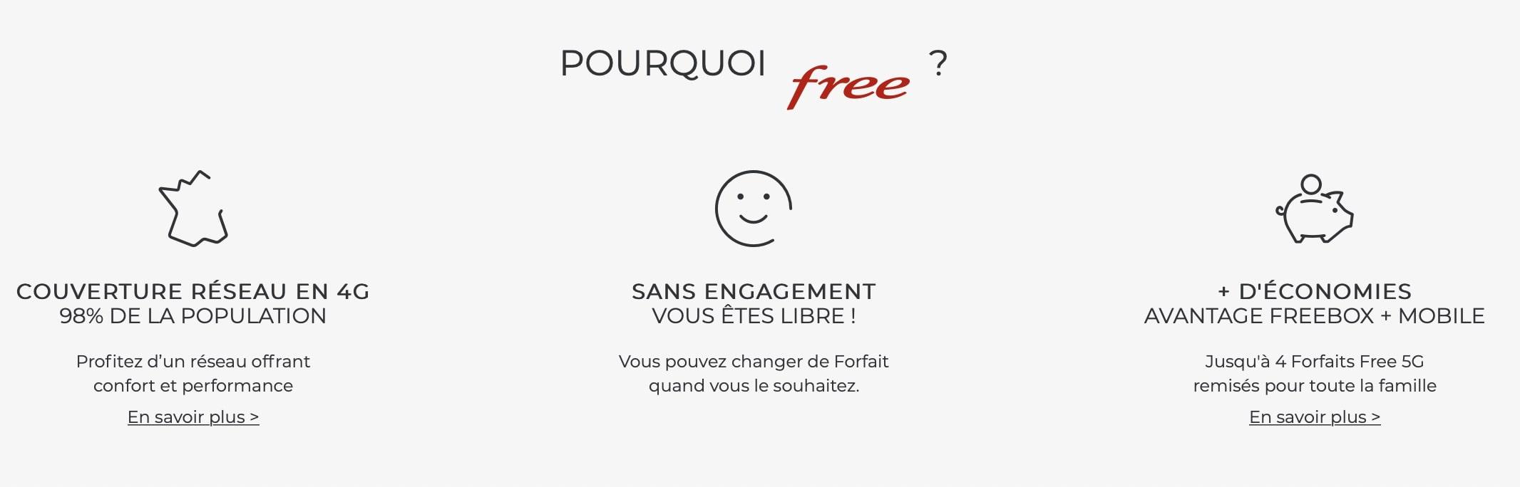 Les avantages d'un forfait mobile pas cher free