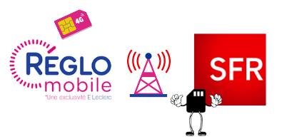 Réseau mobile SFR / Réglo mobile