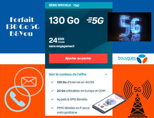 Description du forfait B and You sans engagement 130 Go 5G