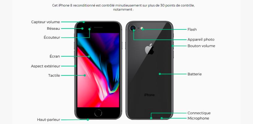 Détails sur l'iPhone 8 reconditionné de l'offre RED DEAL