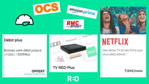Illustration des options gratuites et payantes pour la Box internet pas cher RED