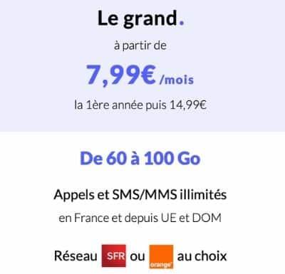 Détail du forfait illimité Prixtel Le Grand