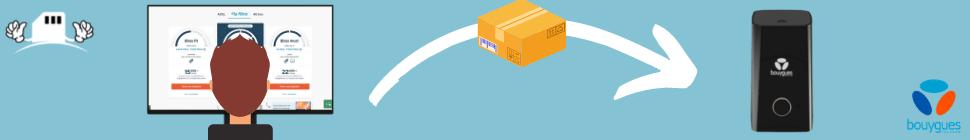 souscrire à une offre fibre Bouygues Telecom